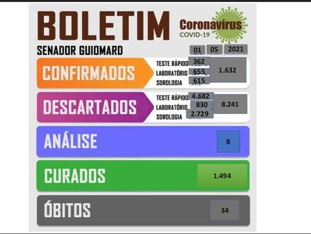 Boletim Covid-19, atualizado em 01 de maio de 2021