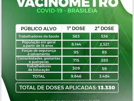Vacinômetro, atualizado em 20 de julho de 2021