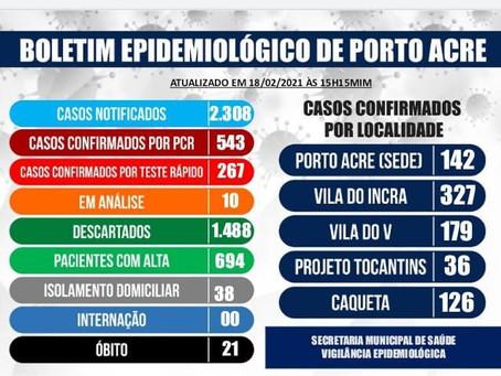 Boletim epidemiológico atualizado, 18 de fevereiro de 2021