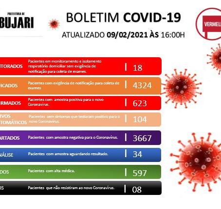 Boletim covid-19, atualizado em 09 de fevereiro de 2021