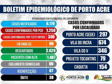 Boletim epidemiológico, 31 de agosto de 2021
