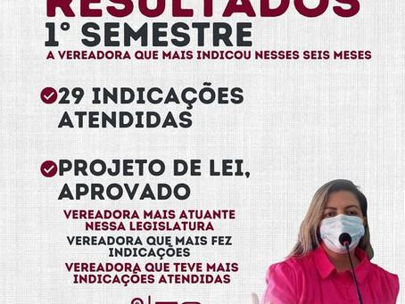 Vereadora Leire do Mixico apresenta resultados do trabalhos realizados no 1º semestre de 2021