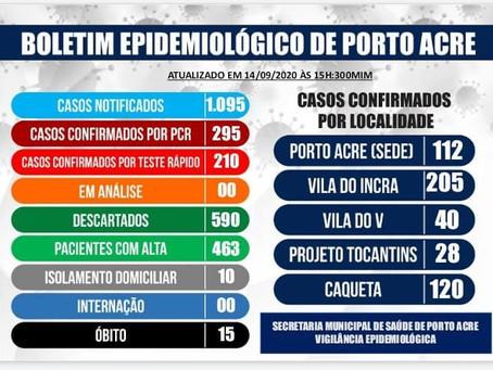Boletim epidemiológico atualizado,  14 de setembro de 2020