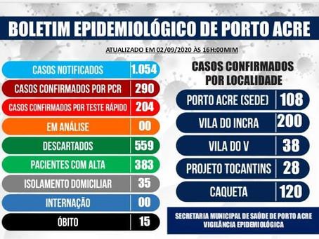Boletim epidemiológico atualizado,  02 de setembro de 2020