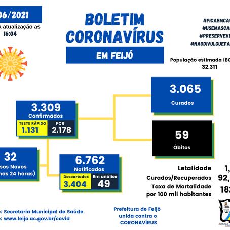 Boletim covid-19, atualizado em 18 de junho de 2021