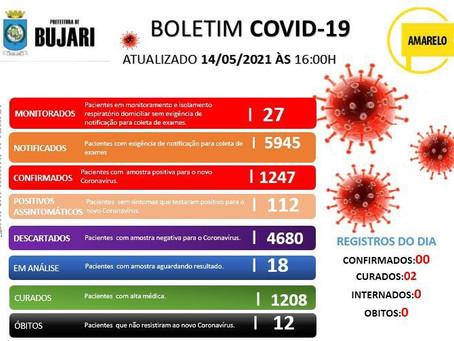 Covid-19, atualizado em 14 de maio de 2021