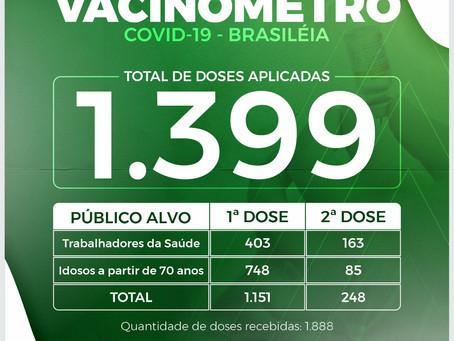 Vacinômetro, atualizado em 23 de março de 2021