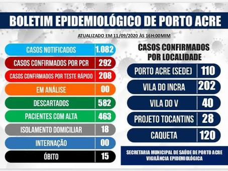 Boletim epidemiológico atualizado,  11 de setembro de 2020