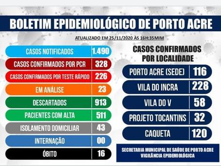 Boletim epidemiológico atualizado,  25 de novembro de 2020