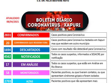 Boletim Covid-19, atualizado em 0 de abril de 2021
