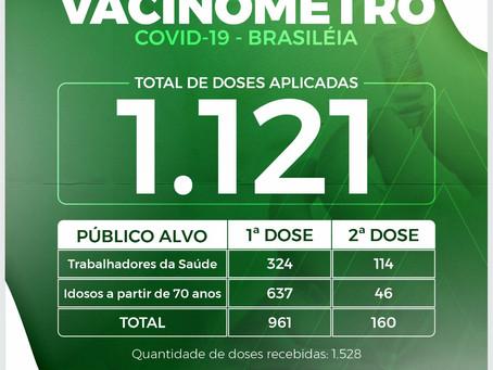 Vacinômetro - Covid-19 - 15/03/2021