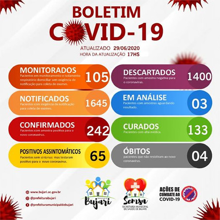 Boletim Covid-19 atualizado, 29 de junho de 2020