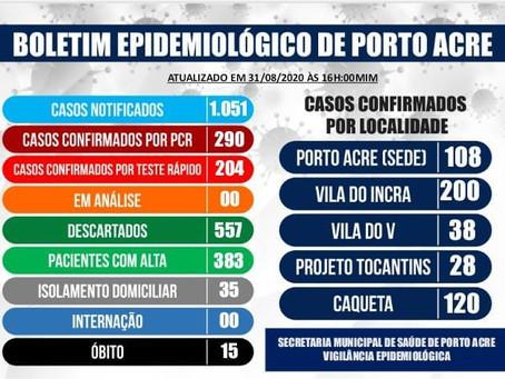 Boletim epidemiológico atualizado,  31 de agosto de 2020
