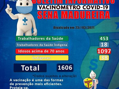 Vacinômetro 23 de março de 2021