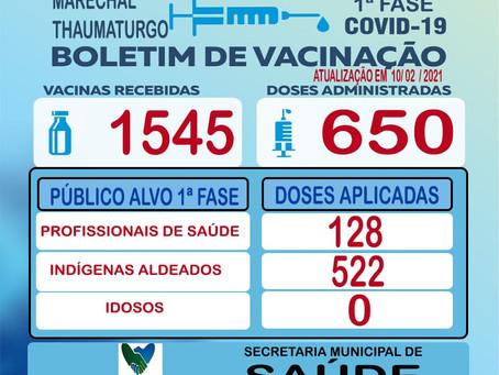 Vacinômetro, atualizado em 10/02/2021