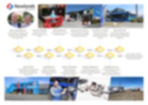 Newlands Timeline - 2000s.jpg