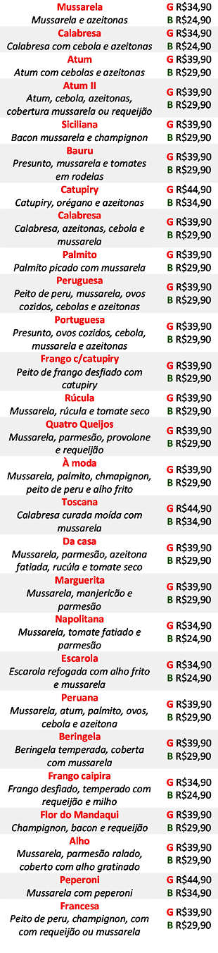 Tabela-Pizzas.png