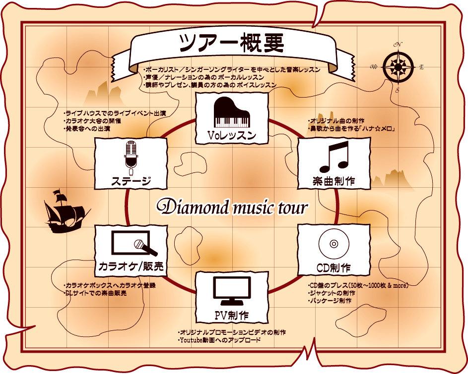 宝地図.jpg