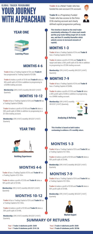 NEW Capital Progression Infographic (3).