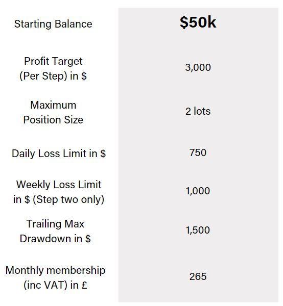 50k account.JPG