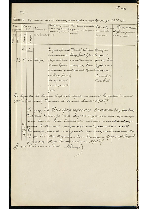 Св-во.Рожд.Мар.Серг.1892.jpg