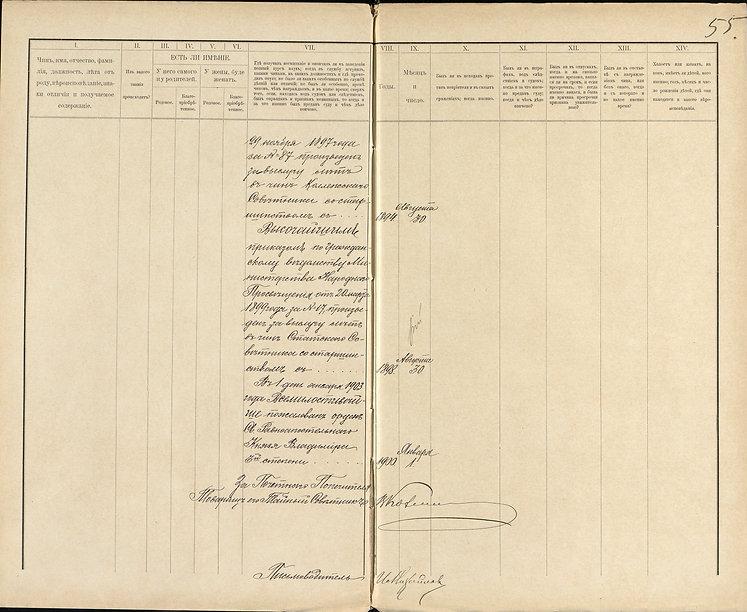 Формулярный Список Серг Петр 1903 9.jpg