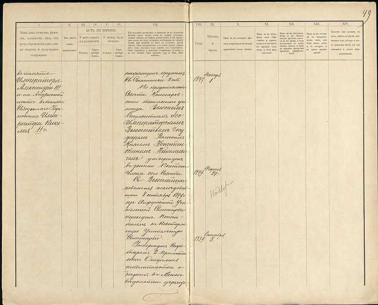 Формулярный Список Серг Петр 1903 3.jpg