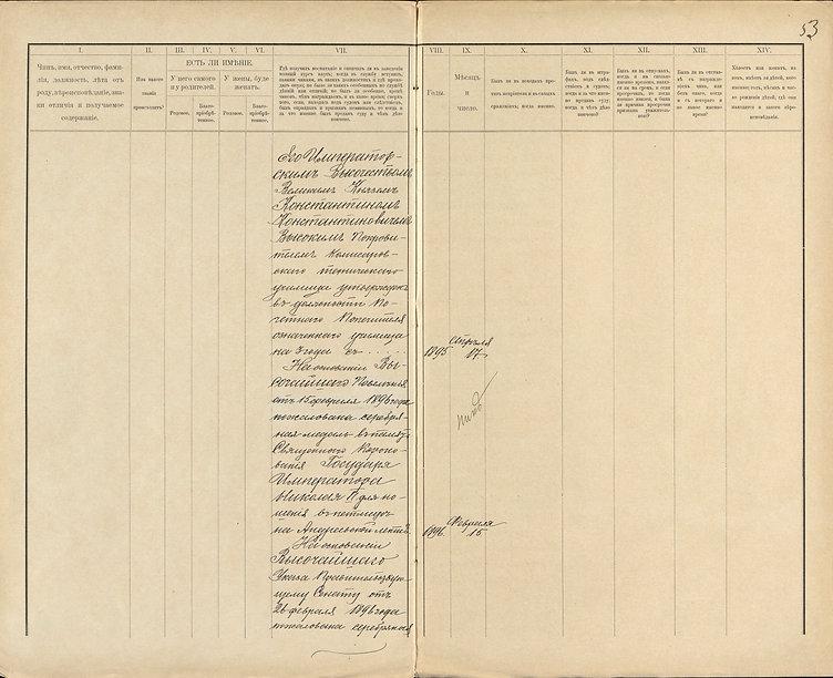 Формулярный Список Серг Петр 1903 7.jpg