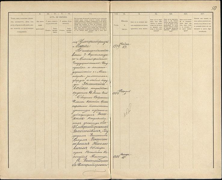 Формулярный Список Серг Петр 1903 4.jpg