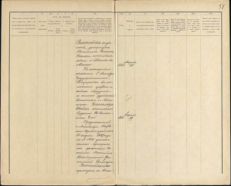 Формулярный Список Серг Петр 1903 5.jpg