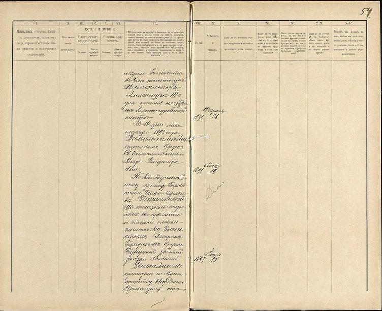 Формулярный Список Серг Петр 1903 8.jpg