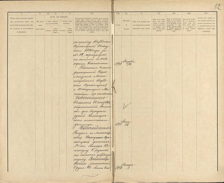 Формулярный Список Серг Петр 1903 6.jpg