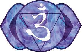 Seeing Through Your 3rd Eye (Third Eye Chakra)
