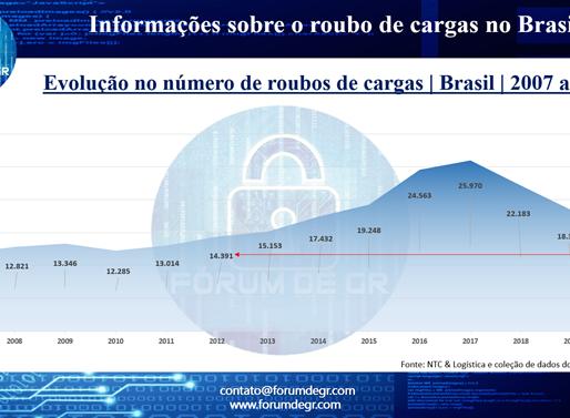 O que revelam os dados sobre o Roubo de Cargas no Brasil em 2020