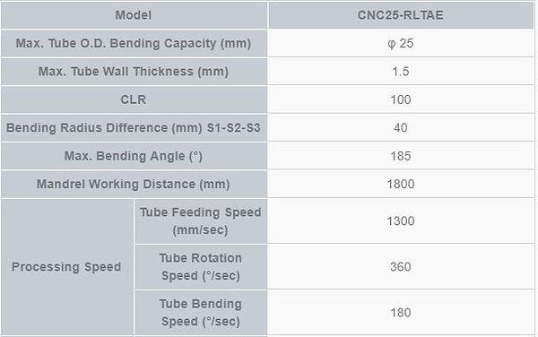 CNC161table.JPG