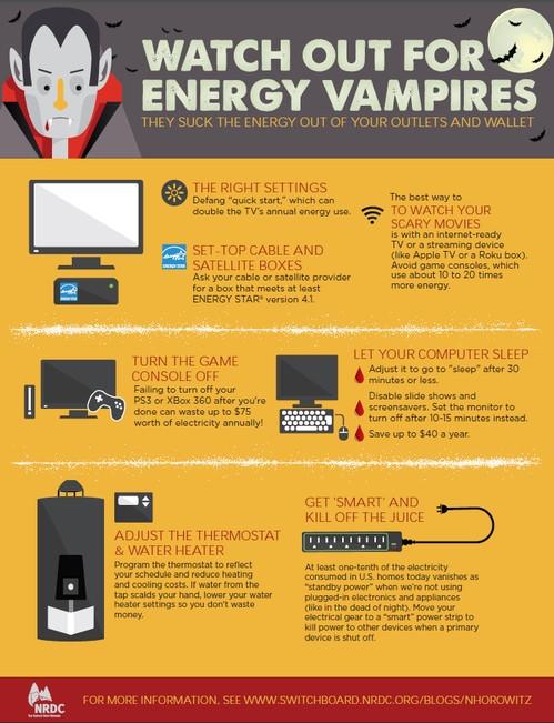 halloween-2014-mata-a-los-vampiros-de-la-energia-con-estos-consejos-poster-con-c