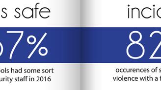 School on lockdown: Understanding the impact of increased school security