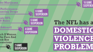 The NFL attempts to strike back