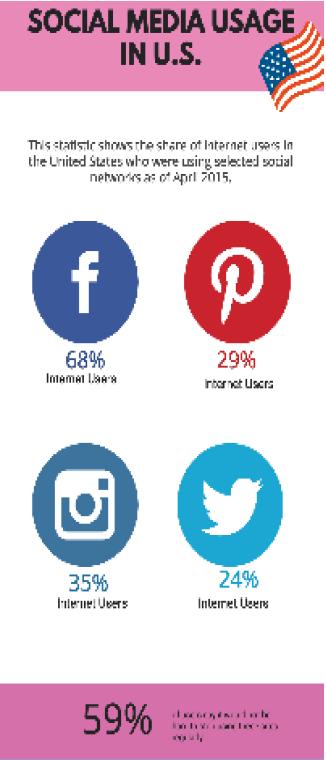 Infographic by Caroline Schattschneider