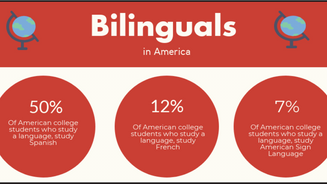 The benefits of being bilingual: Bilingual students gain academic, social skills