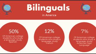 The benefits of being bilingual: Bilingual students gain academic, social skills
