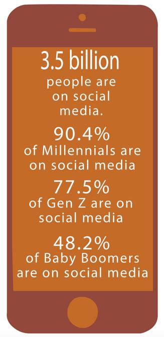 """""""The Social Dilemma"""": How social media uses us"""
