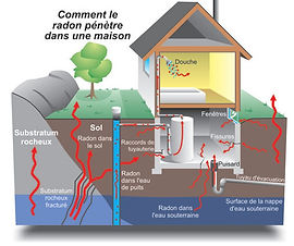 radon-maison.jpg