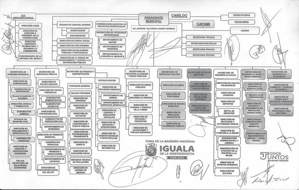 Organigráma_Municipal_2018-2021.png