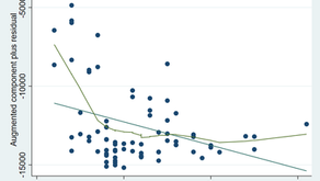 Stata中的模型诊断图之偏残差图以及非线性回归简述
