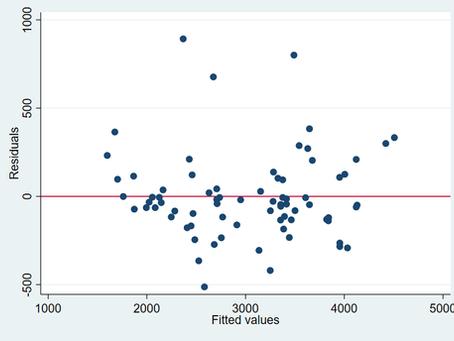 Stata中的模型诊断图之Residual vs Fitted Plot以及线性回归假设简述