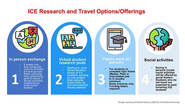 Travel options.jpg