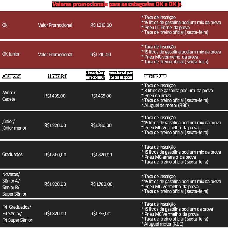 Valores-promocionais-para-as-categorias-