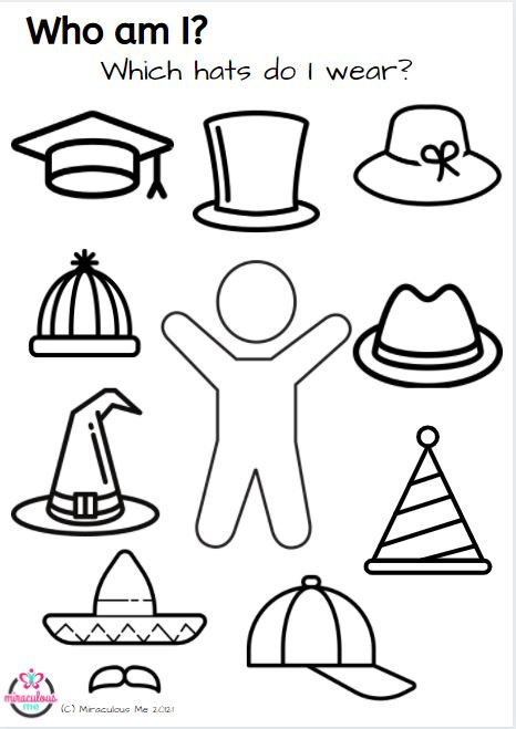 Which hats do you wear - Who am I?