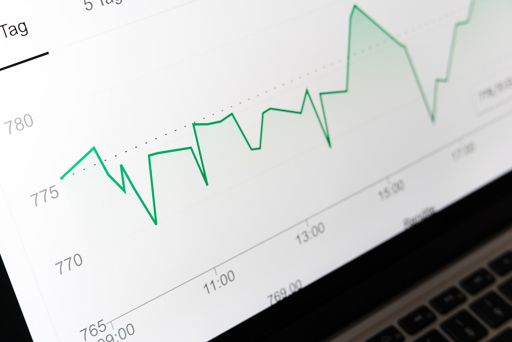 Decrease in business performance